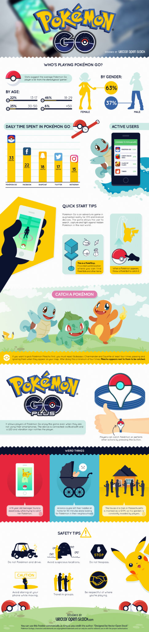 Pokemon Infographic-HQ